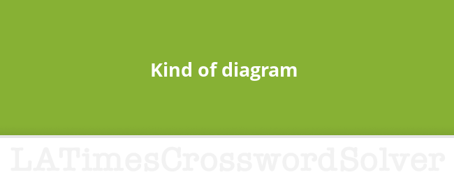 Kind of diagram crossword clue ccuart Choice Image